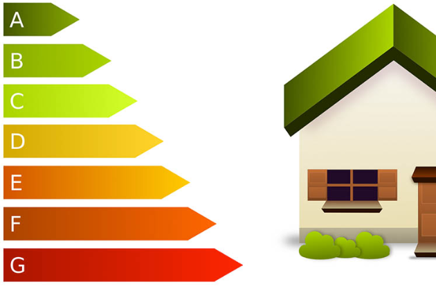 energy efficiency chart for boiler installation in hyde